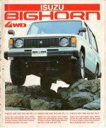 198212 ロデオビックホーン